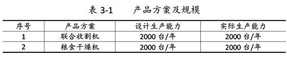 双利农机验收监测报告-15_02.jpg
