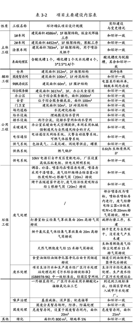 双利农机验收监测报告-16.jpg