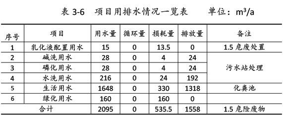 双利农机验收监测报告-20.jpg