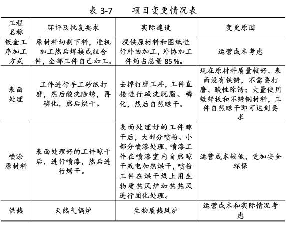 双利农机验收监测报告-24.jpg