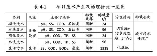 双利农机验收监测报告-27.jpg