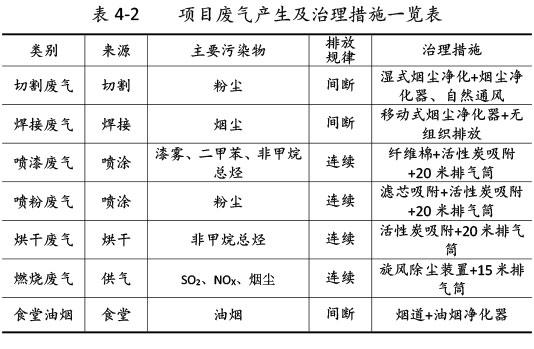 双利农机验收监测报告-31_02.jpg