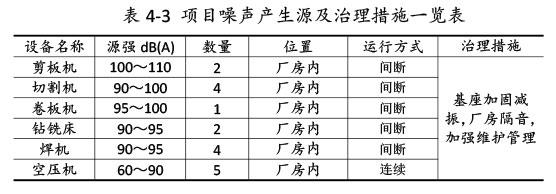 双利农机验收监测报告-34_03.jpg