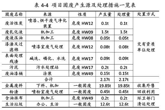 双利农机验收监测报告-35.jpg