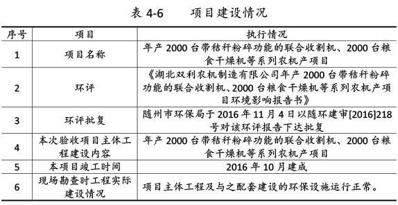 双利农机验收监测报告-39.jpg