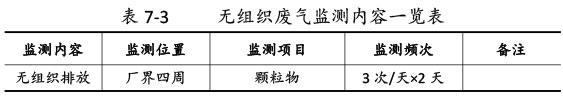 双利农机验收监测报告-52_02.jpg