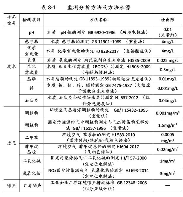 双利农机验收监测报告-53.jpg