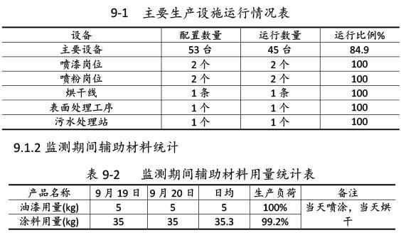 双利农机验收监测报告-56.jpg