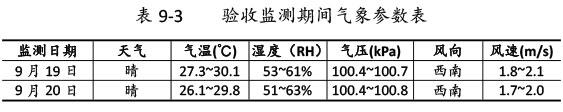 双利农机验收监测报告-57_01.jpg