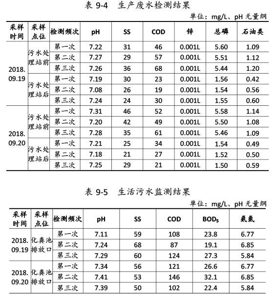 双利农机验收监测报告-57_03.jpg