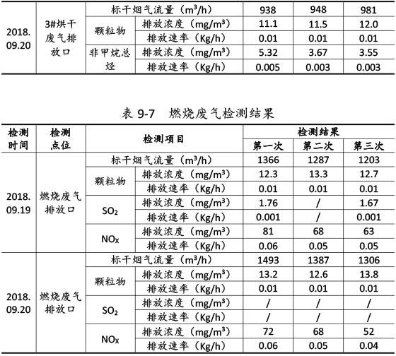 双利农机验收监测报告-59_01.jpg