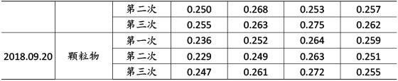 双利农机验收监测报告-60_01.jpg
