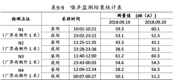 双利农机验收监测报告-60_03.jpg