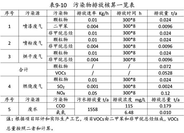 双利农机验收监测报告-61_01.jpg