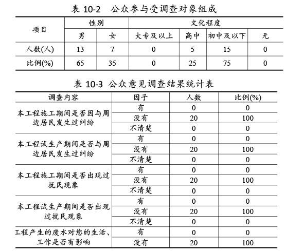 双利农机验收监测报告-63_03.jpg