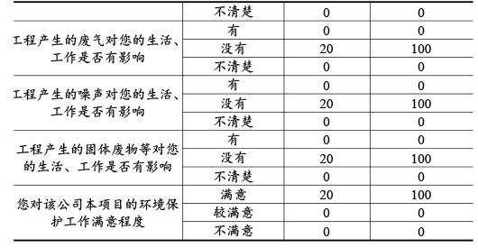 双利农机验收监测报告-64_01.jpg
